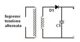 circuito raddrizzatore